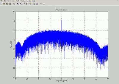 Recorded E3 signal in Matlab