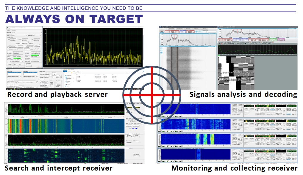 Advanced SIGINT-COMINT integrated  receiver system at EW Europe