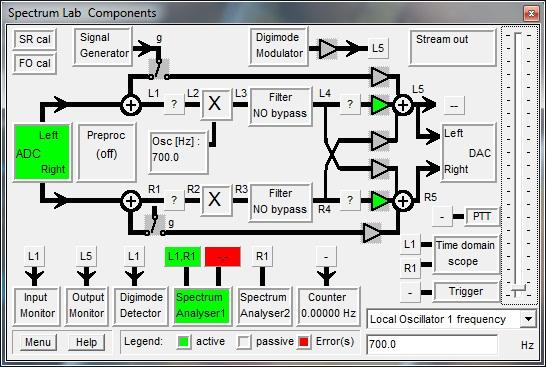 Quadrature signal from Quadrus SDR