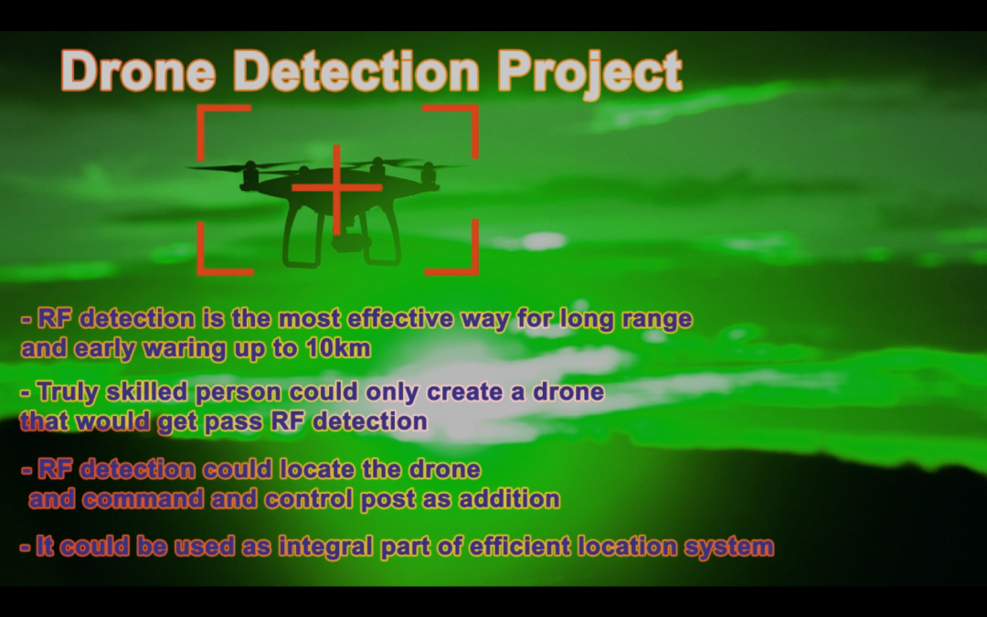 drone detection
